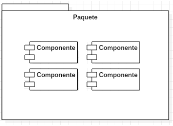 Paquete con varios componentes